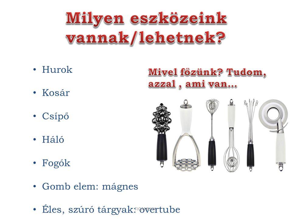 Hurok Kosár Csípő Háló Fogók Gomb elem: mágnes Éles, szúró tárgyak: overtube FIGAMU IX.