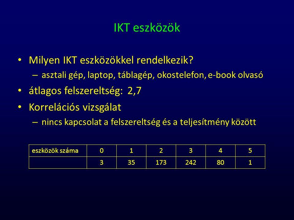 IKT eszközök Milyen IKT eszközökkel rendelkezik? – asztali gép, laptop, táblagép, okostelefon, e-book olvasó átlagos felszereltség: 2,7 Korrelációs vi