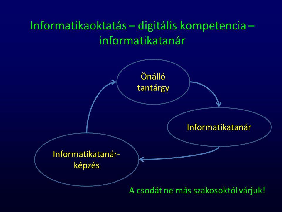 Informatikaoktatás – digitális kompetencia – informatikatanár Önálló tantárgy Informatikatanár- képzés Informatikatanár A csodát ne más szakosoktól vá
