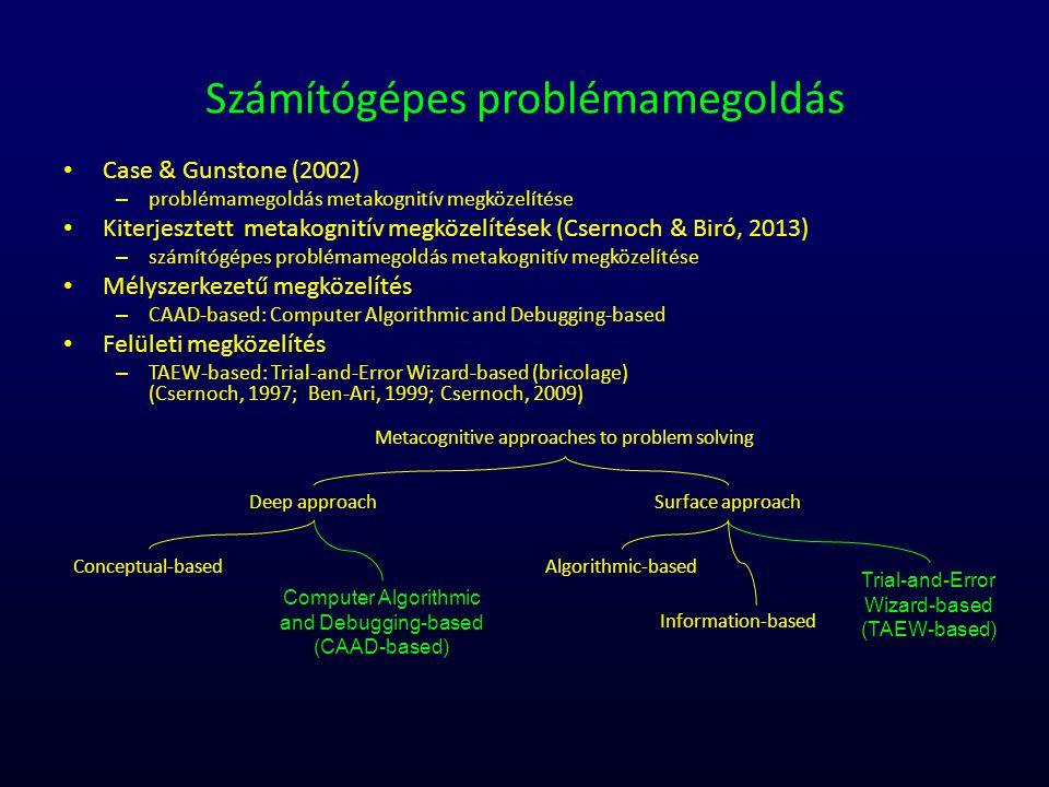 Számítógépes problémamegoldás Case & Gunstone (2002) – problémamegoldás metakognitív megközelítése Kiterjesztett metakognitív megközelítések (Csernoch