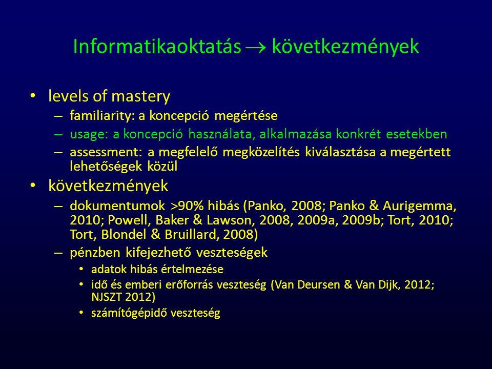 Informatikaoktatás  következmények levels of mastery – familiarity: a koncepció megértése – usage: a koncepció használata, alkalmazása konkrét esetek