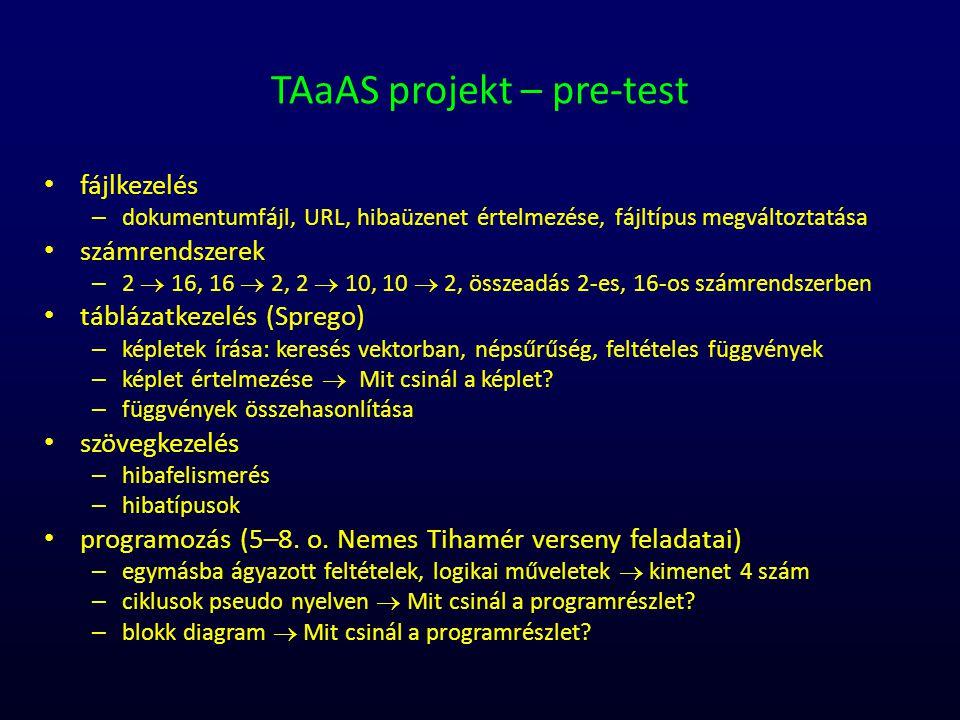 TAaAS projekt – pre-test fájlkezelés – dokumentumfájl, URL, hibaüzenet értelmezése, fájltípus megváltoztatása számrendszerek – 2  16, 16  2, 2  10,