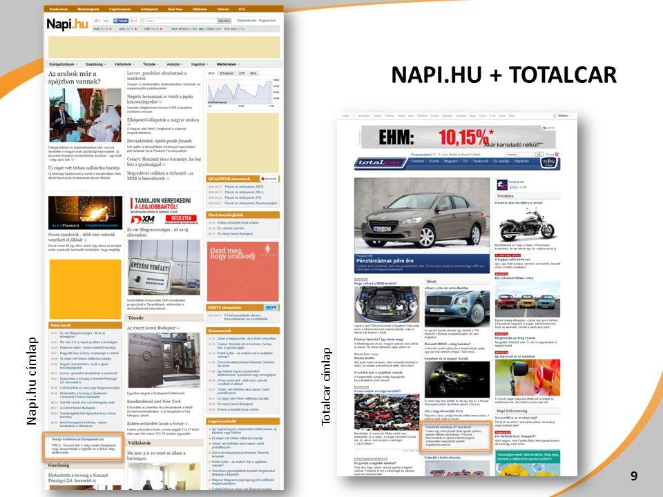 NAPI.HU + TOTALCAR 9 Napi.hu címlap Totalcar címlap