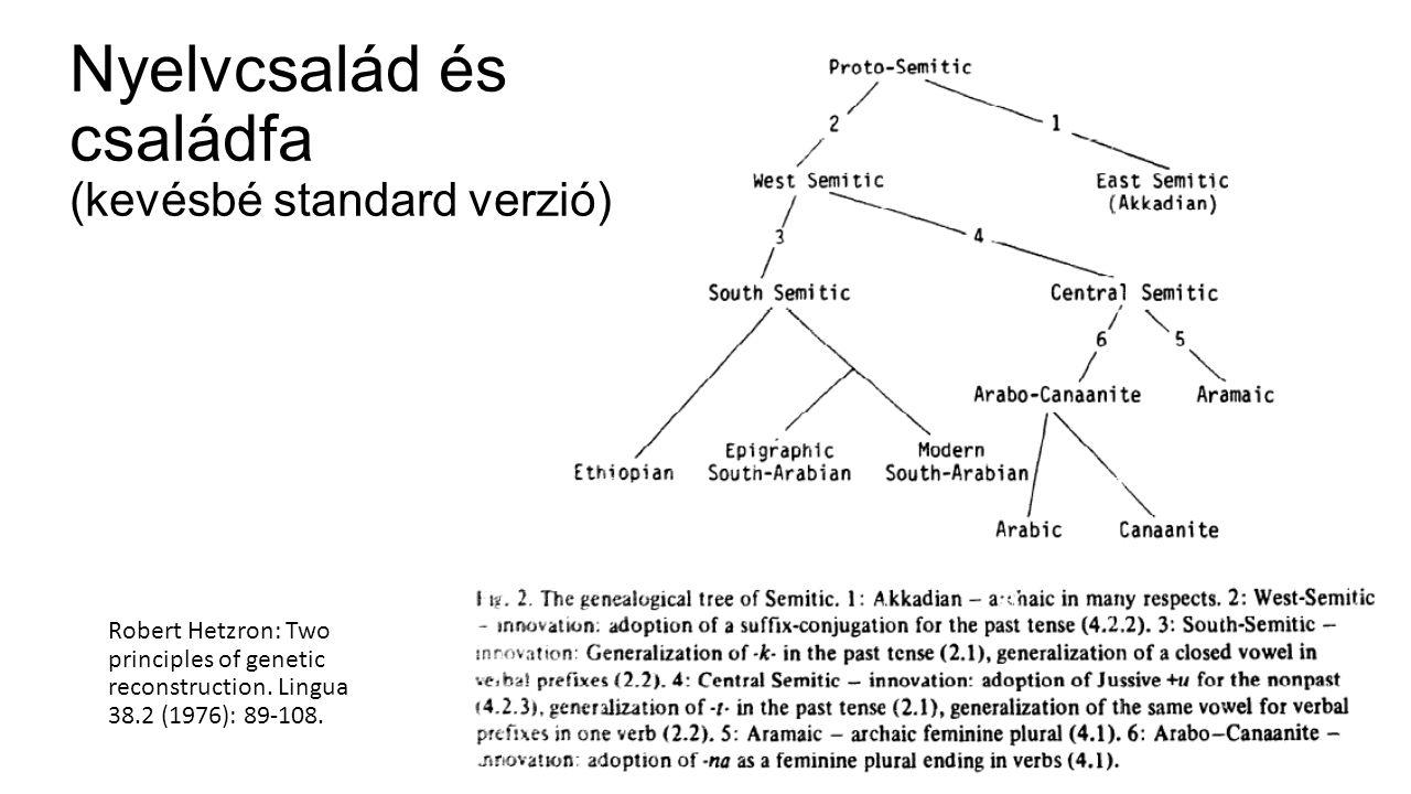 Nyelvcsalád és családfa (kevésbé standard verzió) Robert Hetzron: Two principles of genetic reconstruction. Lingua 38.2 (1976): 89-108.