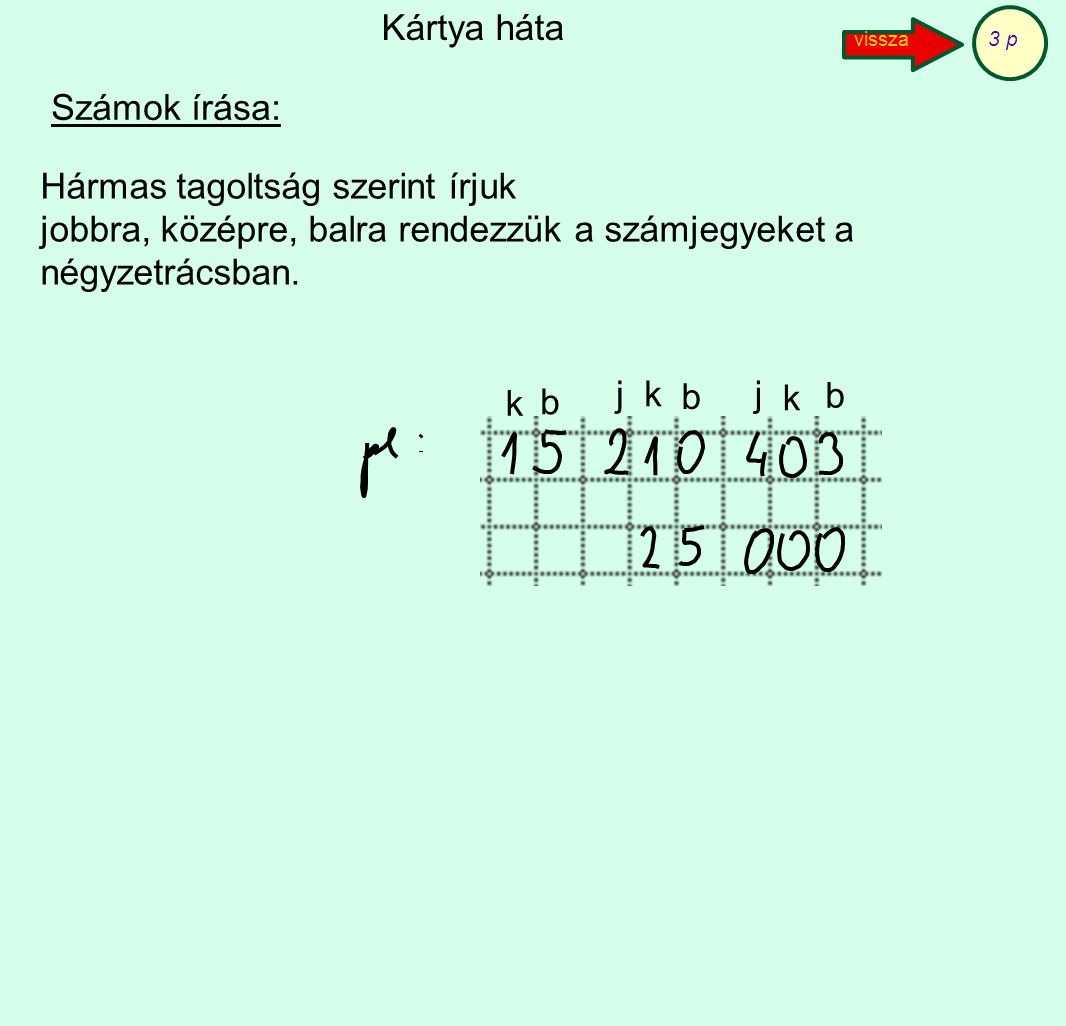 vissza 3 p Kártya háta Számok írása: Hármas tagoltság szerint írjuk jobbra, középre, balra rendezzük a számjegyeket a négyzetrácsban. jj k k k b b b