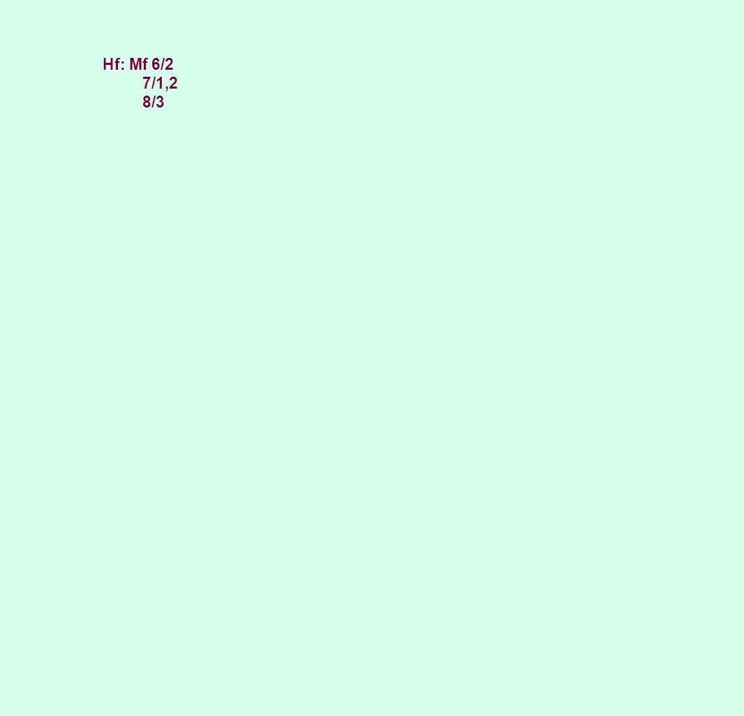 Hf: Mf 6/2 7/1,2 8/3