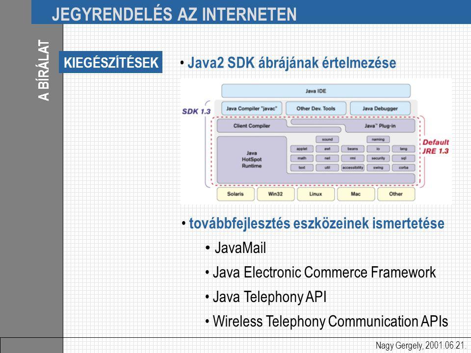 Nagy Gergely, 2001.06.21. JEGYRENDELÉS AZ INTERNETEN A BÍRÁLAT Java2 SDK ábrájának értelmezése KIEGÉSZÍTÉSEK továbbfejlesztés eszközeinek ismertetése