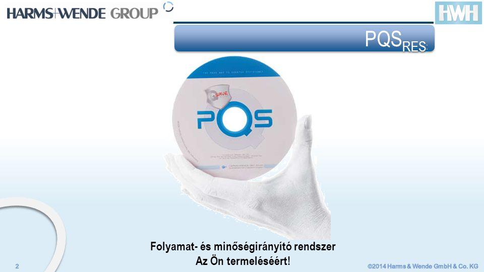 Folyamat- és minőségirányító rendszer Az Ön termeléséért! PQS RES :