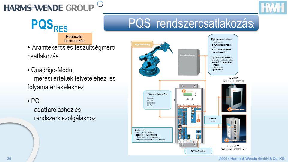 PQS rendszercsatlakozás : Áramtekercs és feszültségmérő csatlakozás Quadrigo-Modul mérési értékek felvételéhez és folyamatértékeléshez PC adattároláshoz és rendszerkiszolgáláshoz PQS RES PQS bemeneti adatok: - a pont száma - a munkadarab azonosítás - start - a munkadarab befejezése - referencia adatok PQS kimeneti adatok: - kapcsolat és állapot rendben - az ellenőrzött eredmények rendben - felügyeleti hiba - figyelmeztetés Kapcsolószekrény Hegesztő- berendezés Terepi busz Interbus Profibus Devicenet Profinet 24V-os digitális intefész Analóg jelek Áram (0-10V Standard) Feszültség (0-100V Standard) Erő (opcionális, 0-10V Standard) Elmozdulás (opcionális, 0-10V Standard) Ethernet hálózat Ipari adat PC QST termék PQS MASTER Kezelő PC QST termék PQS VISU 24 V tápfeszültség