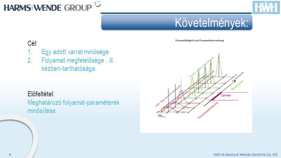 Cél: 1.Egy adott varrat minősége 2.Folyamat megfelelősége, ill.