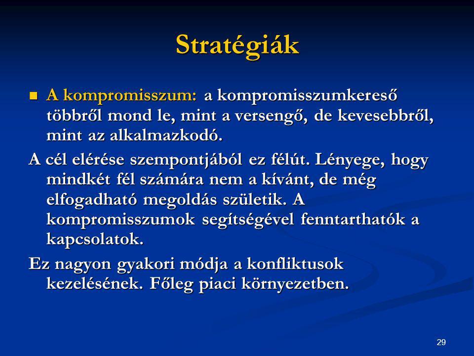 29 Stratégiák A kompromisszum: a kompromisszumkereső többről mond le, mint a versengő, de kevesebbről, mint az alkalmazkodó. A kompromisszum: a kompro
