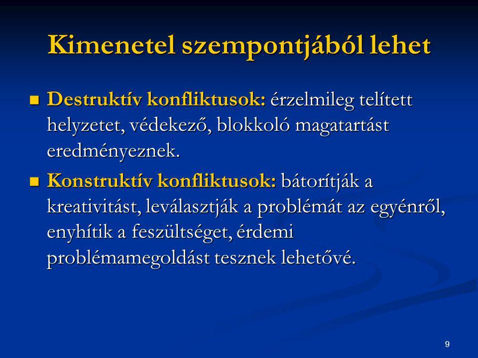 9 Kimenetel szempontjából lehet Destruktív konfliktusok: érzelmileg telített helyzetet, védekező, blokkoló magatartást eredményeznek. Destruktív konfl