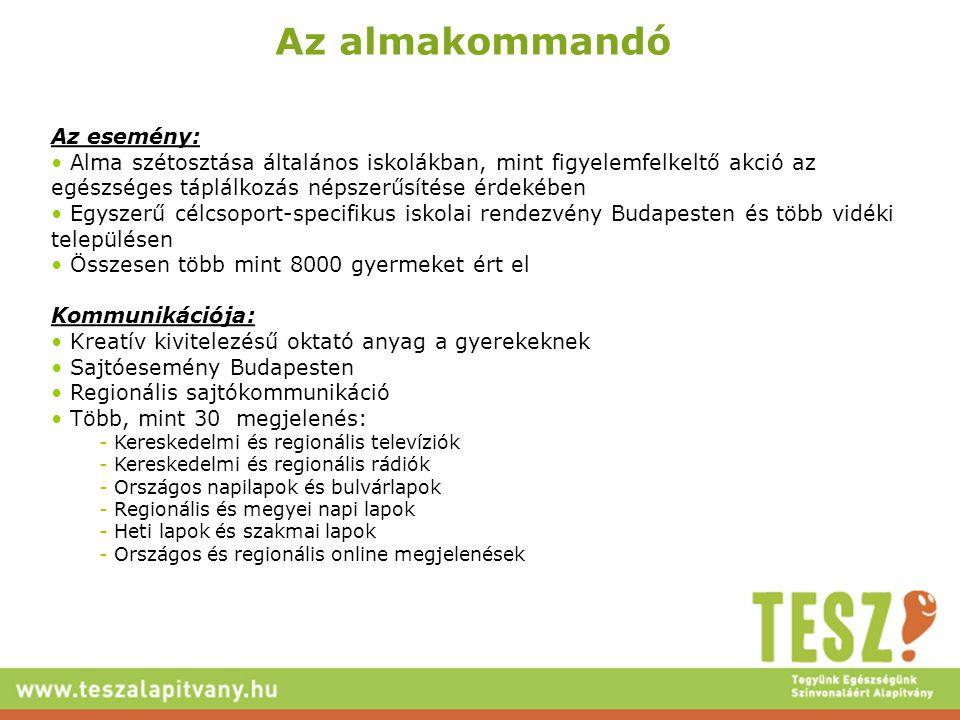 Az almakommandó Az esemény: Alma szétosztása általános iskolákban, mint figyelemfelkeltő akció az egészséges táplálkozás népszerűsítése érdekében Egys