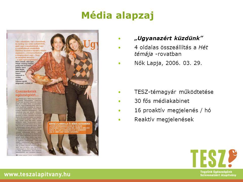 """Média alapzaj TESZ-témagyár működtetése 30 fős médiakabinet 16 proaktív megjelenés / hó Reaktív megjelenések """"Ugyanazért küzdünk 4 oldalas összeállítás a Hét témája -rovatban Nők Lapja, 2006."""