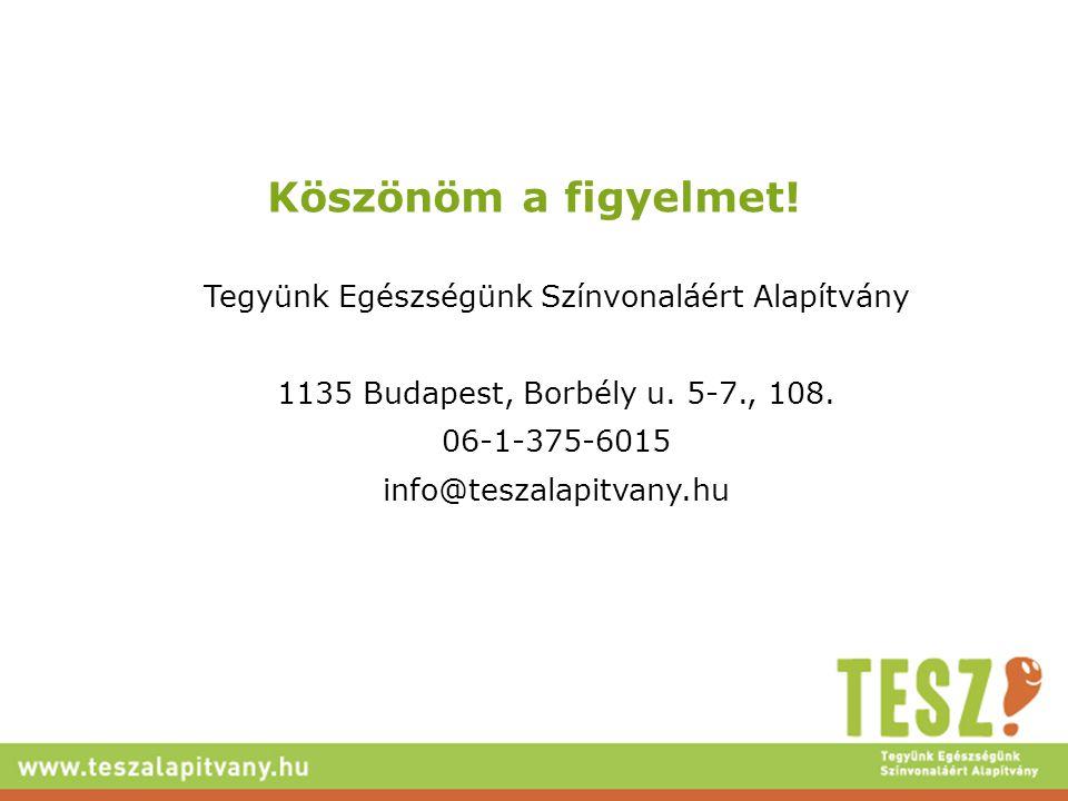 Köszönöm a figyelmet! Tegyünk Egészségünk Színvonaláért Alapítvány 1135 Budapest, Borbély u. 5-7., 108. 06-1-375-6015 info@teszalapitvany.hu