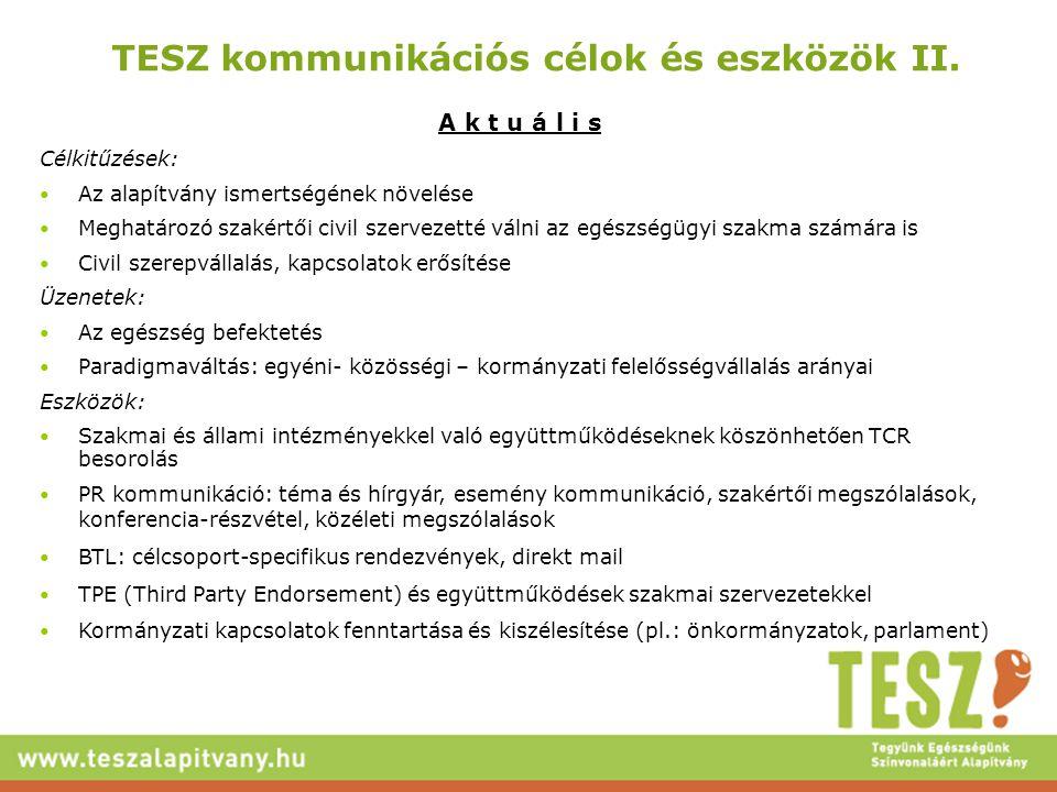 TESZ kommunikációs célok és eszközök II. A k t u á l i s Célkitűzések: Az alapítvány ismertségének növelése Meghatározó szakértői civil szervezetté vá