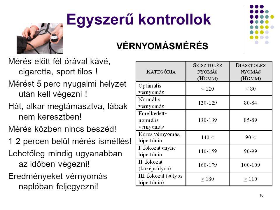 17 Információt ad arról, hogy egy rosszullét mögött nincs-e túl alacsony/magas vércukorérték Extrém alacsony v.c.