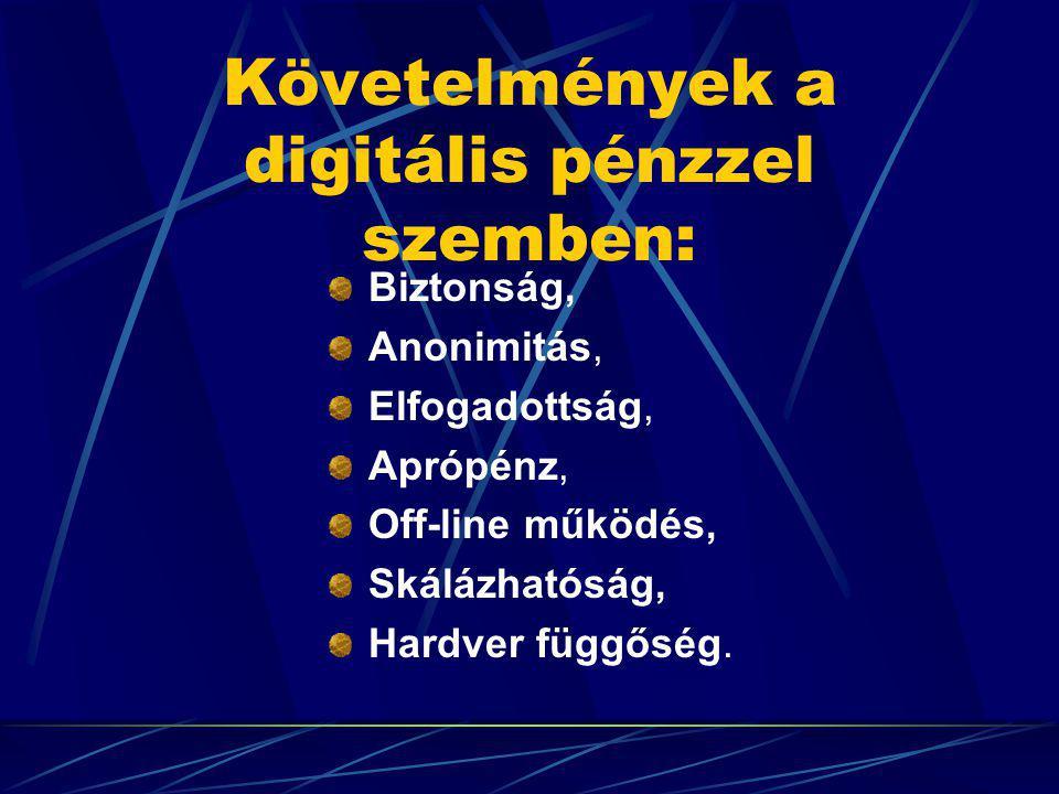 Követelmények a digitális pénzzel szemben: Biztonság, Anonimitás, Elfogadottság, Aprópénz, Off-line működés, Skálázhatóság, Hardver függőség.