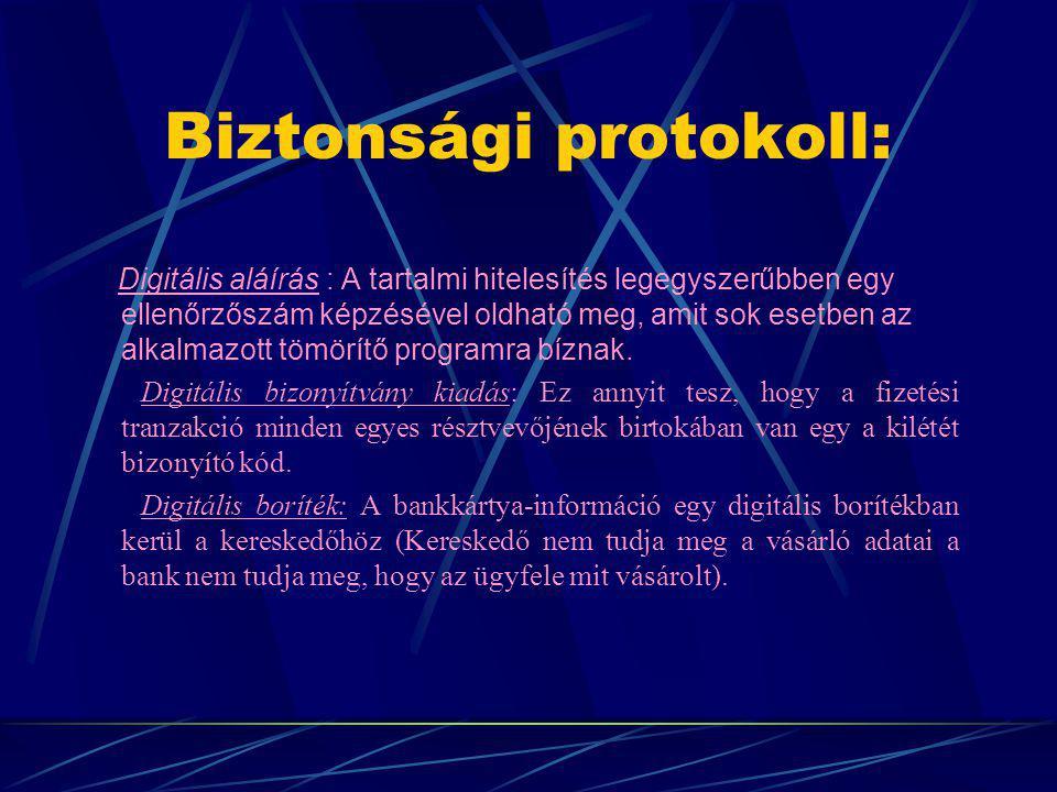 Biztonsági protokoll: Digitális aláírás : A tartalmi hitelesítés legegyszerűbben egy ellenőrzőszám képzésével oldható meg, amit sok esetben az alkalmazott tömörítő programra bíznak.