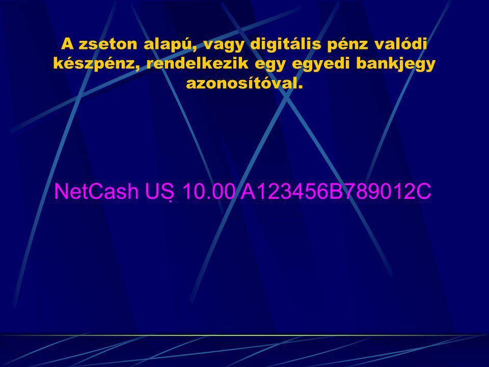 A zseton alapú, vagy digitális pénz valódi készpénz, rendelkezik egy egyedi bankjegy azonosítóval. NetCash US  10.00 A123456B789012C