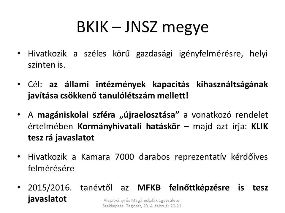 BKIK – JNSZ megye Hivatkozik a széles körű gazdasági igényfelmérésre, helyi szinten is.