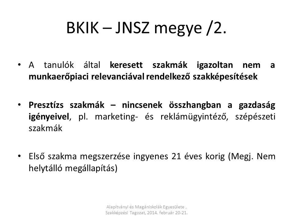 BKIK – JNSZ megye /2.