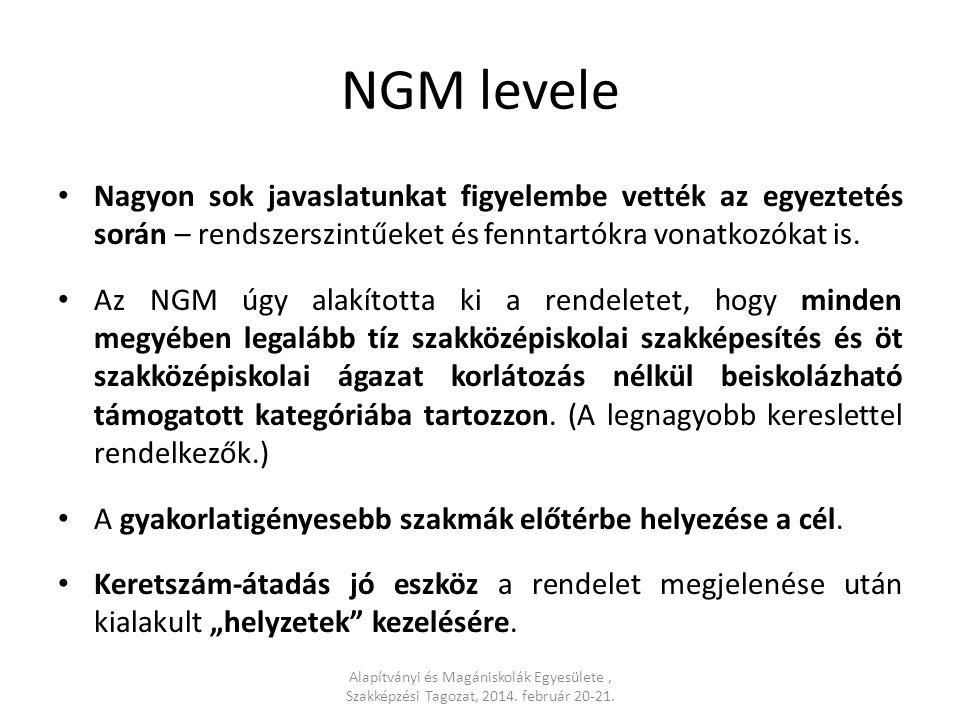 NGM levele Nagyon sok javaslatunkat figyelembe vették az egyeztetés során – rendszerszintűeket és fenntartókra vonatkozókat is.