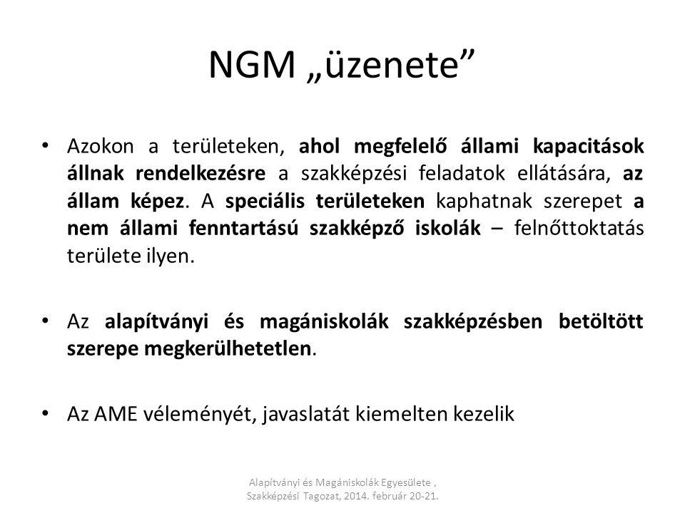 """NGM """"üzenete Azokon a területeken, ahol megfelelő állami kapacitások állnak rendelkezésre a szakképzési feladatok ellátására, az állam képez."""