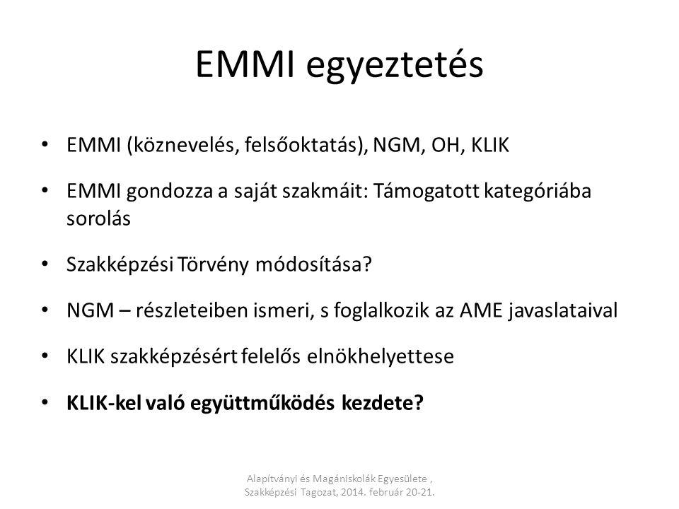 EMMI egyeztetés EMMI (köznevelés, felsőoktatás), NGM, OH, KLIK EMMI gondozza a saját szakmáit: Támogatott kategóriába sorolás Szakképzési Törvény módosítása.