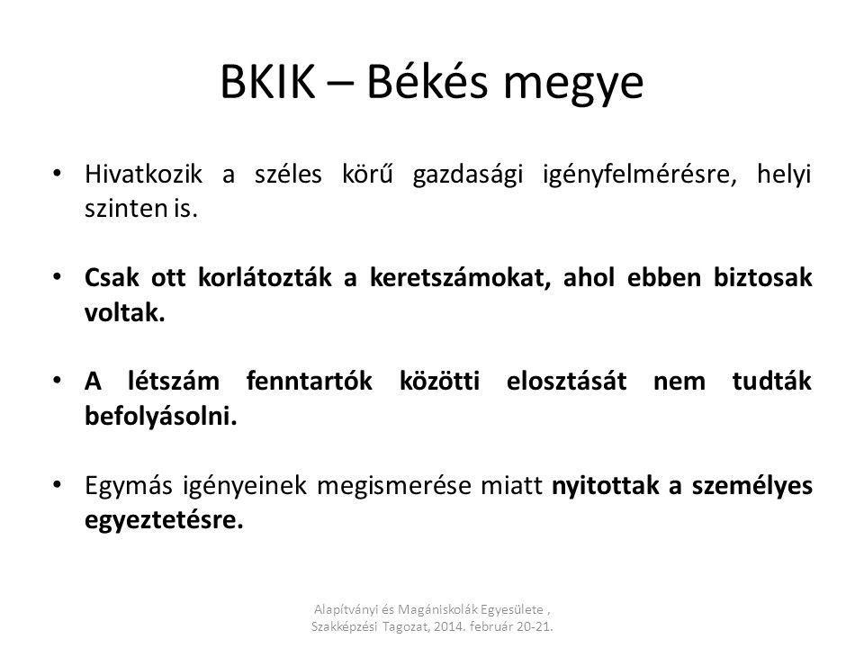 BKIK – Békés megye Hivatkozik a széles körű gazdasági igényfelmérésre, helyi szinten is.