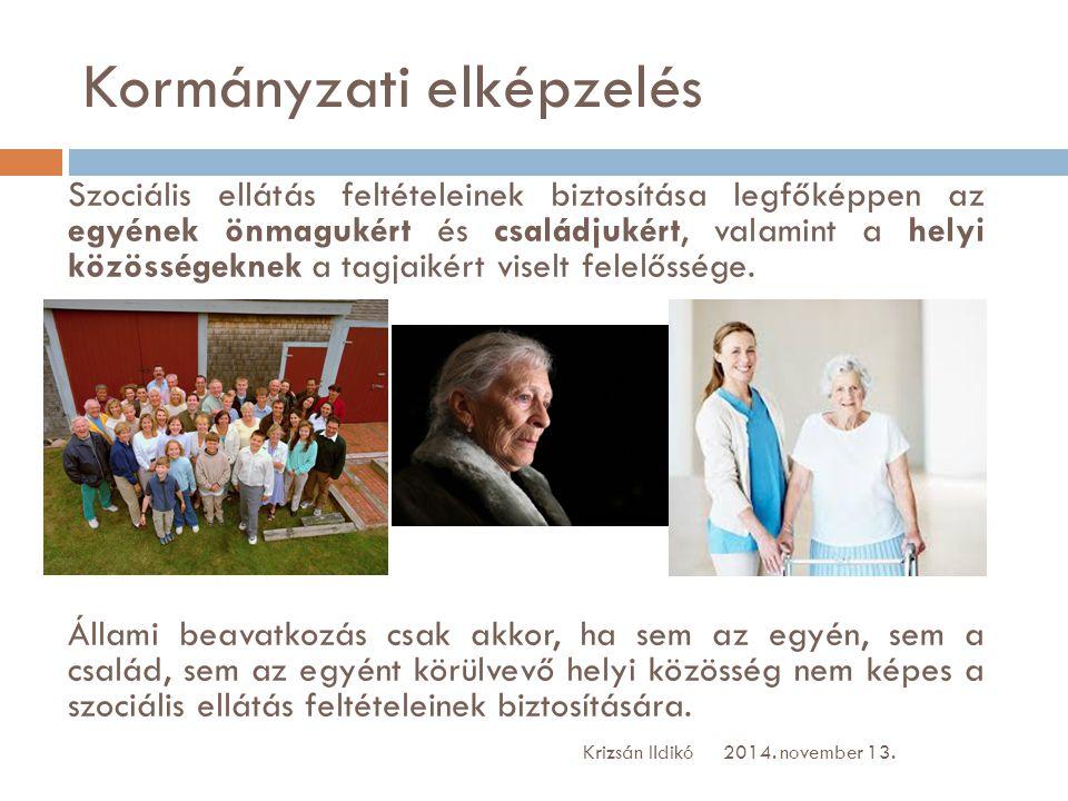 Kormányzati elképzelés 2014. november 13.Krizsán Ildikó Szociális ellátás feltételeinek biztosítása legfőképpen az egyének önmagukért és családjukért,