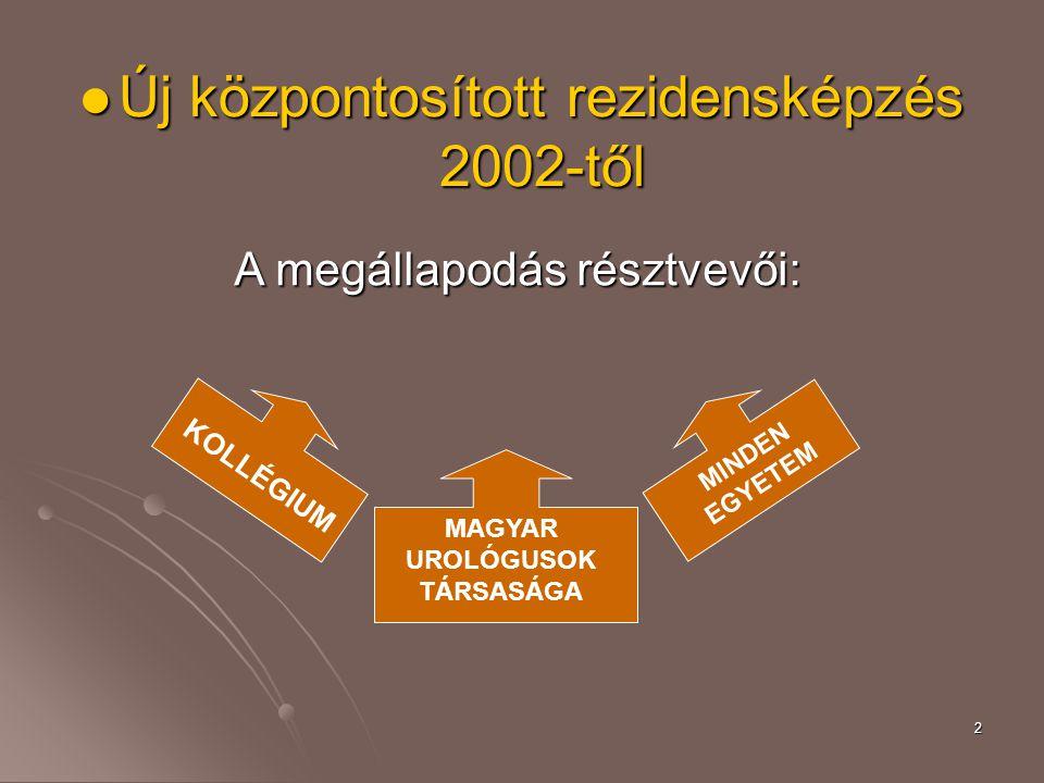 2 Új központosított rezidensképzés 2002-től Új központosított rezidensképzés 2002-től A megállapodás résztvevői: KOLLÉGIUM MAGYAR UROLÓGUSOK TÁRSASÁGA MINDEN EGYETEM