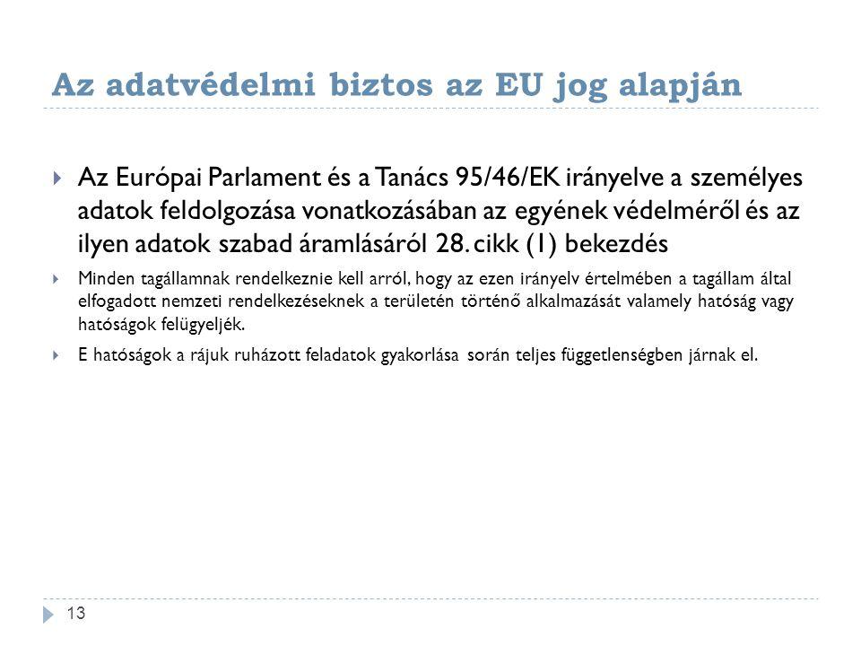 Az adatvédelmi biztos az EU jog alapján  Az Európai Parlament és a Tanács 95/46/EK irányelve a személyes adatok feldolgozása vonatkozásában az egyének védelméről és az ilyen adatok szabad áramlásáról 28.