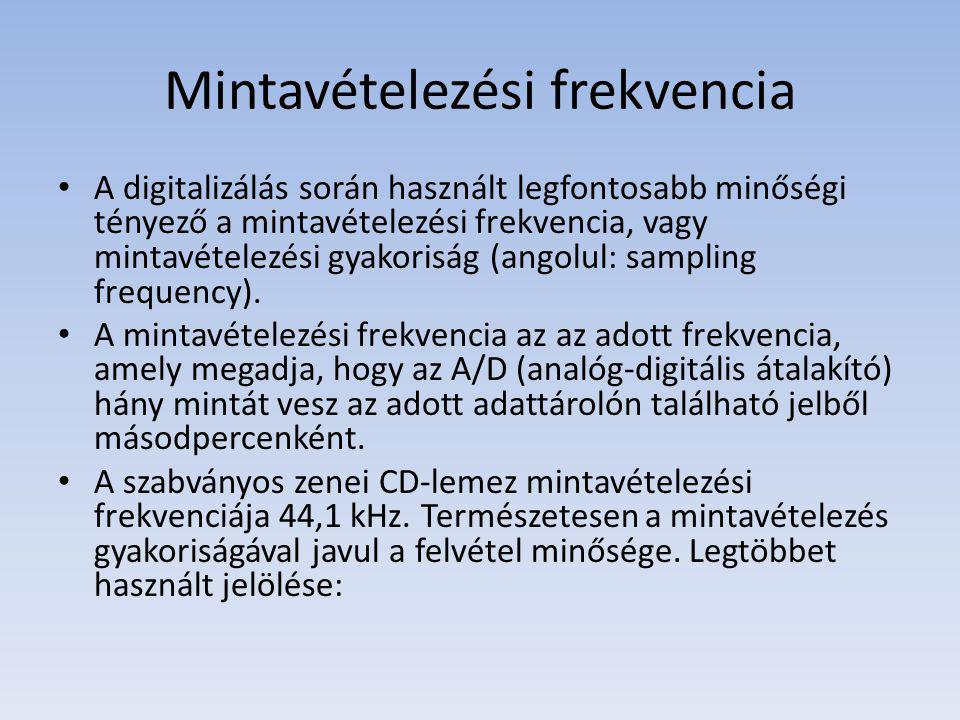 Mintavételezési frekvencia A digitalizálás során használt legfontosabb minőségi tényező a mintavételezési frekvencia, vagy mintavételezési gyakoriság