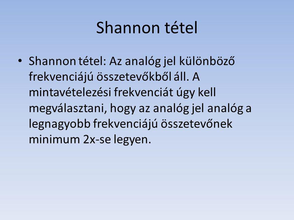 Shannon tétel Shannon tétel: Az analóg jel különböző frekvenciájú összetevőkből áll. A mintavételezési frekvenciát úgy kell megválasztani, hogy az ana