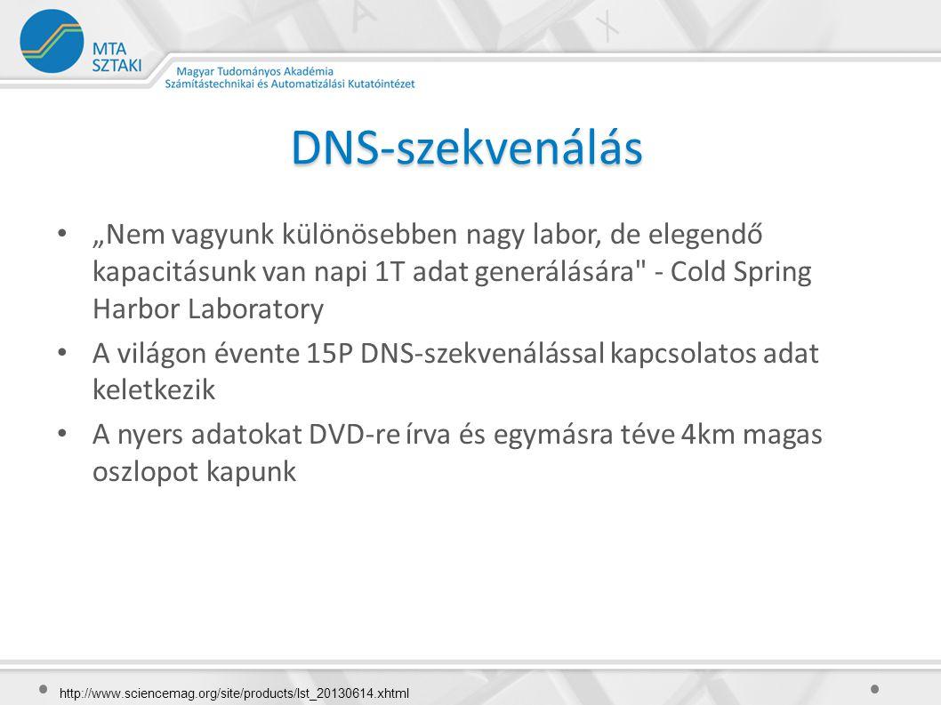"""DNS-szekvenálás """"Nem vagyunk különösebben nagy labor, de elegendő kapacitásunk van napi 1T adat generálására - Cold Spring Harbor Laboratory A világon évente 15P DNS-szekvenálással kapcsolatos adat keletkezik A nyers adatokat DVD-re írva és egymásra téve 4km magas oszlopot kapunk http://www.sciencemag.org/site/products/lst_20130614.xhtml"""