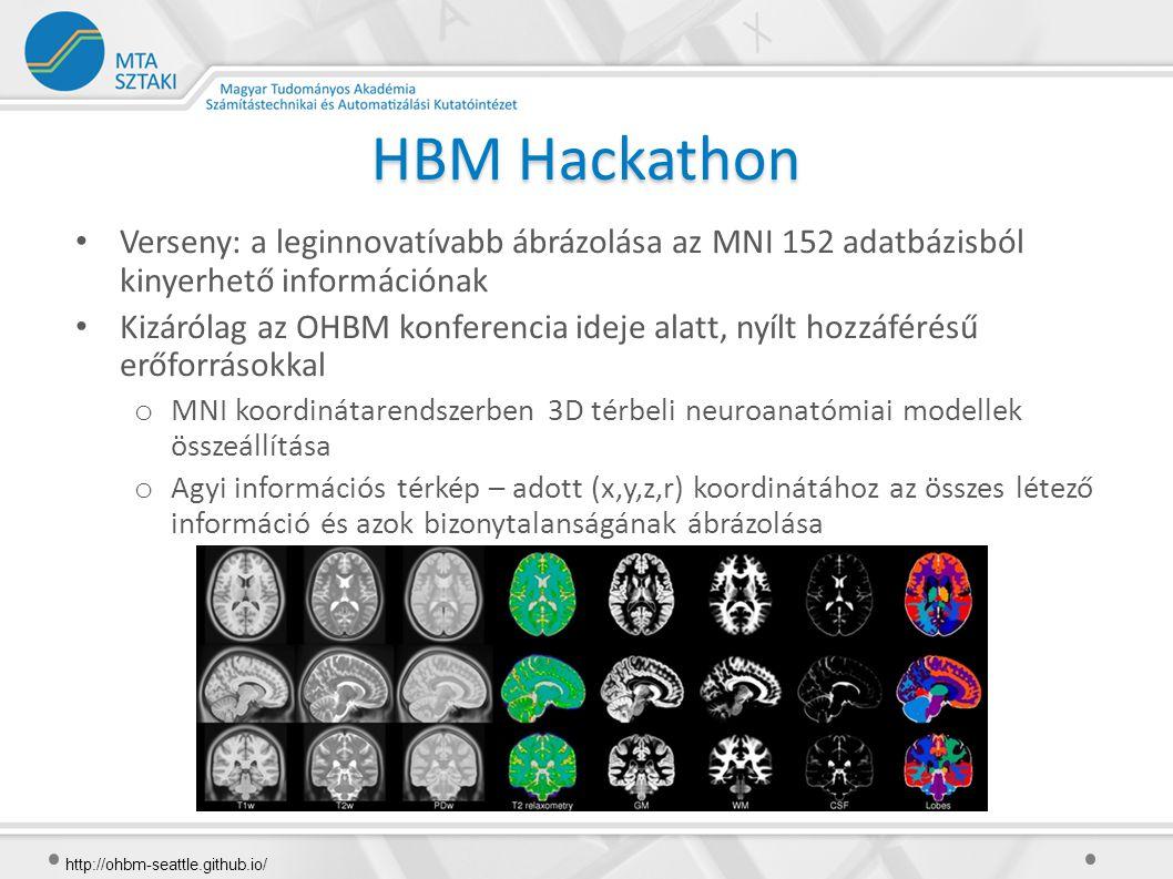 HBM Hackathon Verseny: a leginnovatívabb ábrázolása az MNI 152 adatbázisból kinyerhető információnak Kizárólag az OHBM konferencia ideje alatt, nyílt hozzáférésű erőforrásokkal o MNI koordinátarendszerben 3D térbeli neuroanatómiai modellek összeállítása o Agyi információs térkép – adott (x,y,z,r) koordinátához az összes létező információ és azok bizonytalanságának ábrázolása http://ohbm-seattle.github.io/