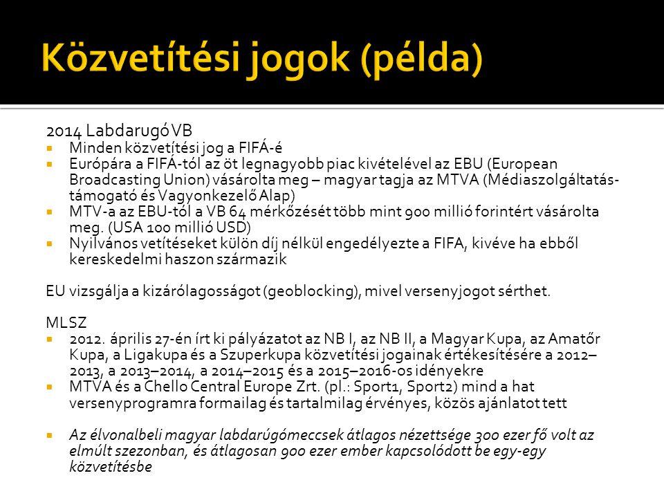 2014 Labdarugó VB  Minden közvetítési jog a FIFÁ-é  Európára a FIFÁ-tól az öt legnagyobb piac kivételével az EBU (European Broadcasting Union) vásár