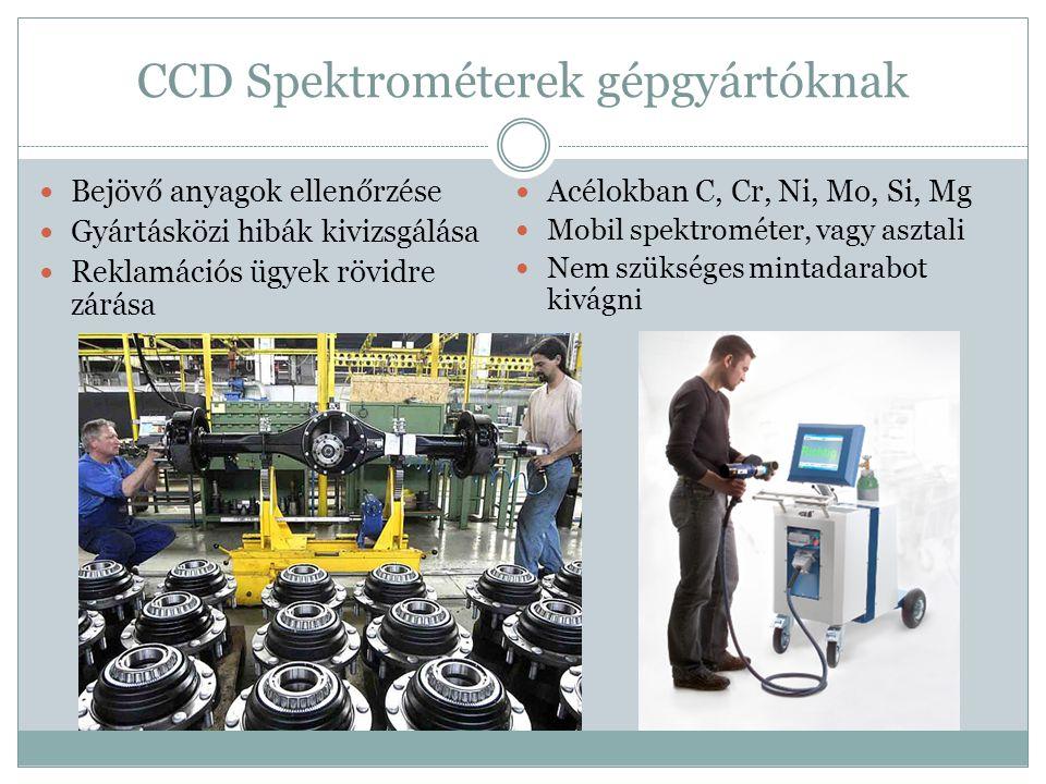 CCD Spektrométerek gépgyártóknak Bejövő anyagok ellenőrzése Gyártásközi hibák kivizsgálása Reklamációs ügyek rövidre zárása Acélokban C, Cr, Ni, Mo, S