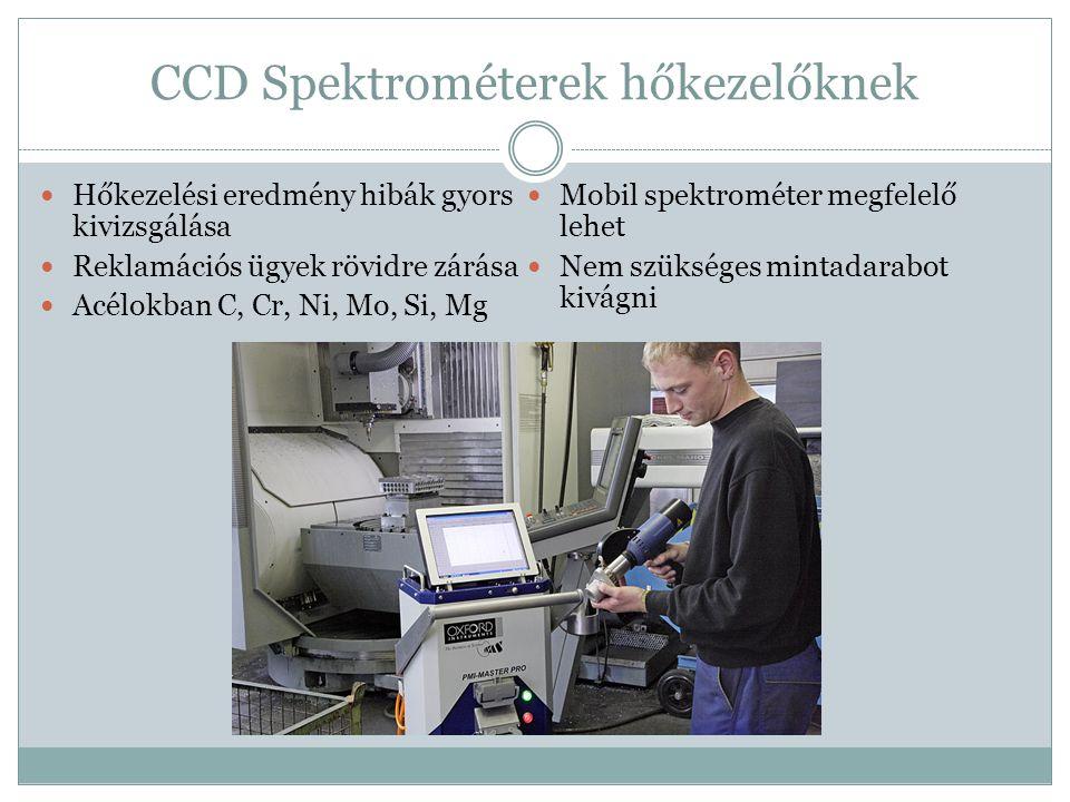 CCD Spektrométerek hőkezelőknek Hőkezelési eredmény hibák gyors kivizsgálása Reklamációs ügyek rövidre zárása Acélokban C, Cr, Ni, Mo, Si, Mg Mobil sp