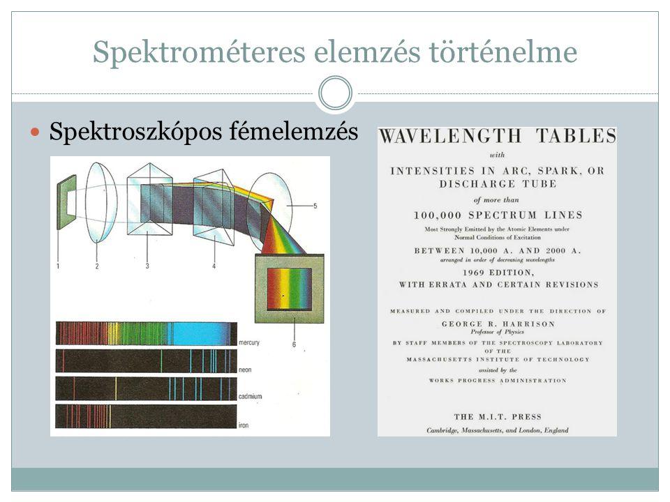 Spektrométeres elemzés történelme Spektrométeres kiértékelés analóg elektronikával Optikai rendszer diffrakciós ráccsal Photomultiplier tube - Fotoelektron sokszorozó