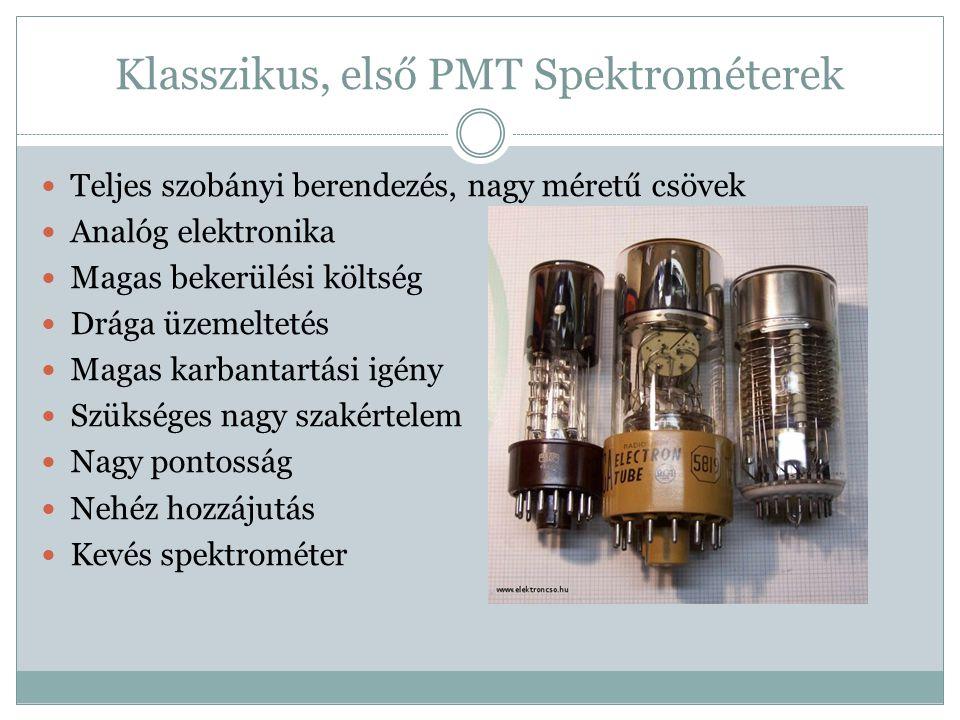 Klasszikus, első PMT Spektrométerek Teljes szobányi berendezés, nagy méretű csövek Analóg elektronika Magas bekerülési költség Drága üzemeltetés Magas