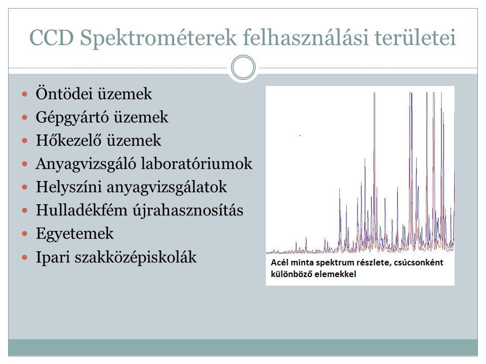 CCD Spektrométerek felhasználási területei Öntödei üzemek Gépgyártó üzemek Hőkezelő üzemek Anyagvizsgáló laboratóriumok Helyszíni anyagvizsgálatok Hul