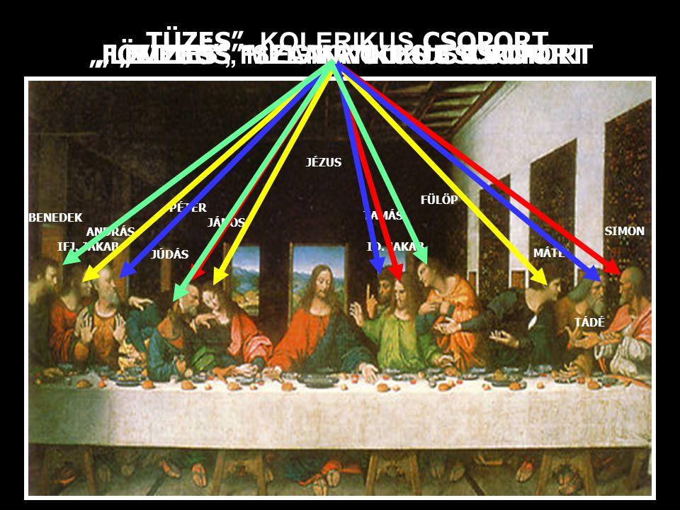 JÉZUS JÁNOS TAMÁS PÉTER ID.JAKAB JÚDÁS FÜLÖP ANDRÁS MÁTÉ IFJ.
