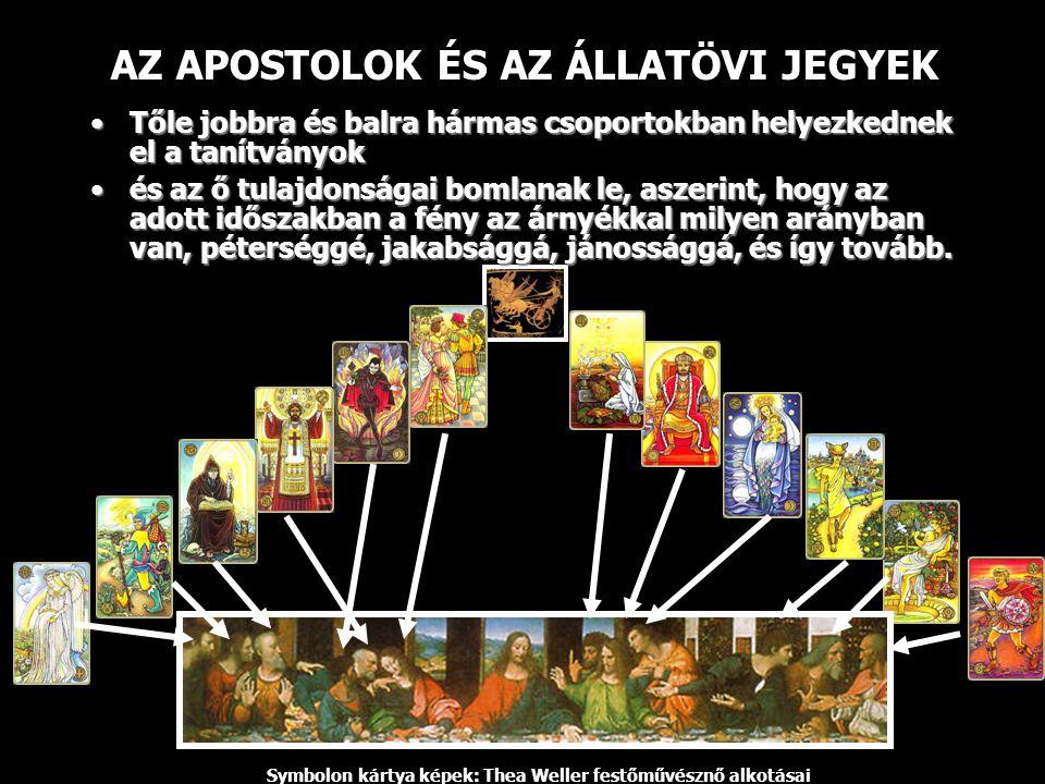 AZ APOSTOLOK ÉS AZ ÁLLATÖVI JEGYEK Tőle jobbra és balra hármas csoportokban helyezkednek el a tanítványokTőle jobbra és balra hármas csoportokban helyezkednek el a tanítványok és az ő tulajdonságai bomlanak le, aszerint, hogy az adott időszakban a fény az árnyékkal milyen arányban van, péterséggé, jakabsággá, jánossággá, és így tovább.és az ő tulajdonságai bomlanak le, aszerint, hogy az adott időszakban a fény az árnyékkal milyen arányban van, péterséggé, jakabsággá, jánossággá, és így tovább.