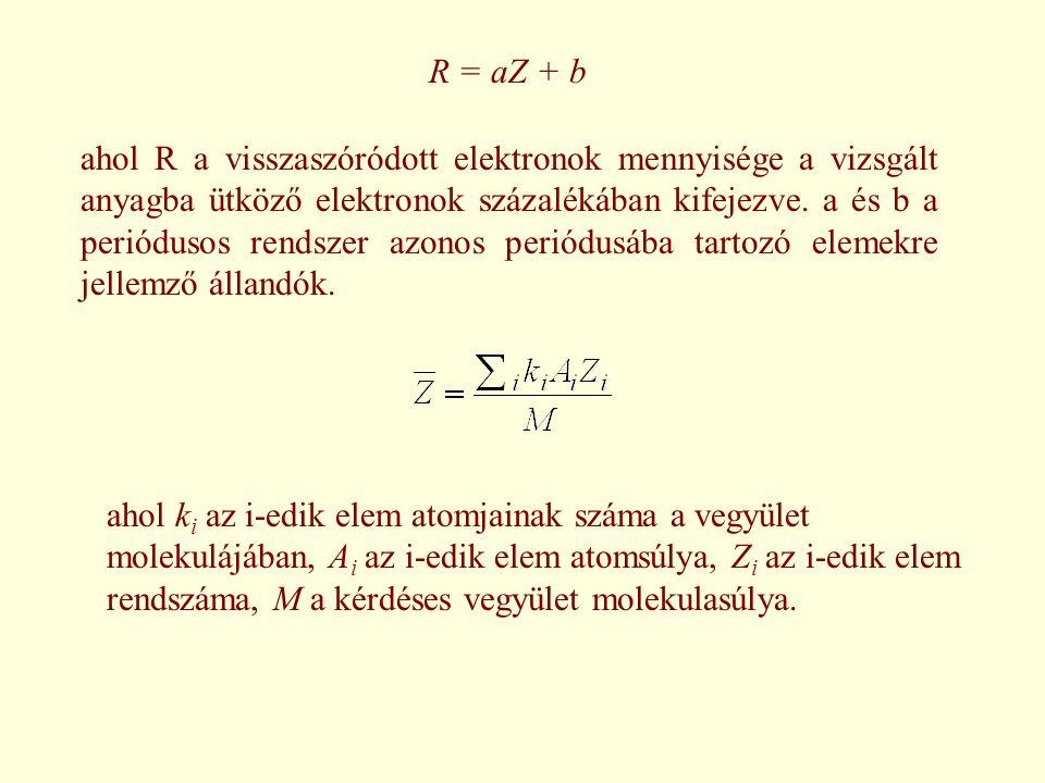 ahol R a visszaszóródott elektronok mennyisége a vizsgált anyagba ütköző elektronok százalékában kifejezve. a és b a periódusos rendszer azonos periód