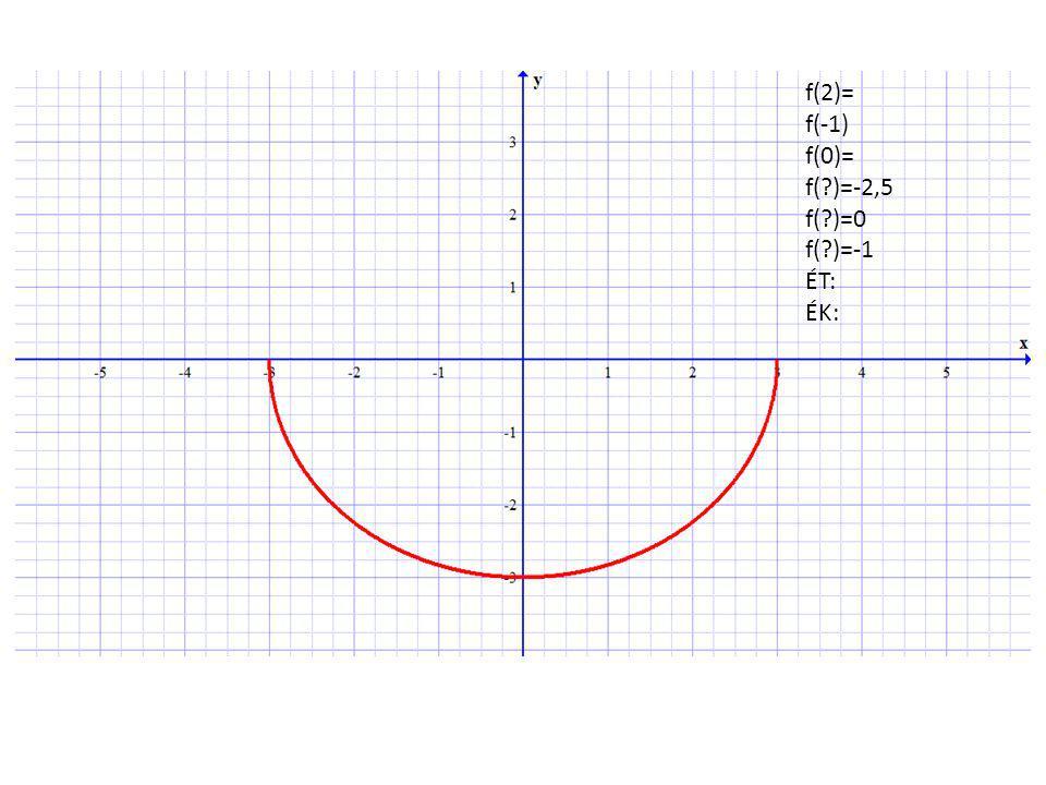 f(2)= f(-1) f(0)= f(?)=-2,5 f(?)=0 f(?)=-1 ÉT: ÉK: