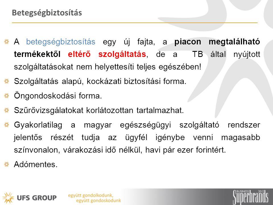 Betegségbiztosítás - piaci körkép Spring EGÉSZSÉGBIZTOSÍTÁS www.balazsivan.hu