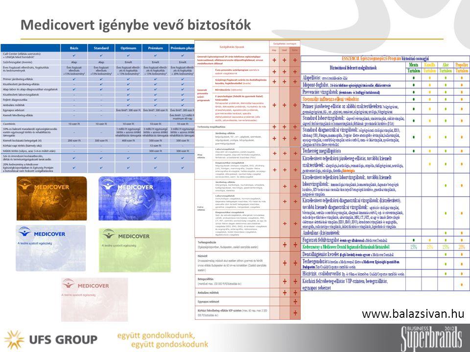 Betegségbiztosítás - piaci körkép www.balazsivan.hu