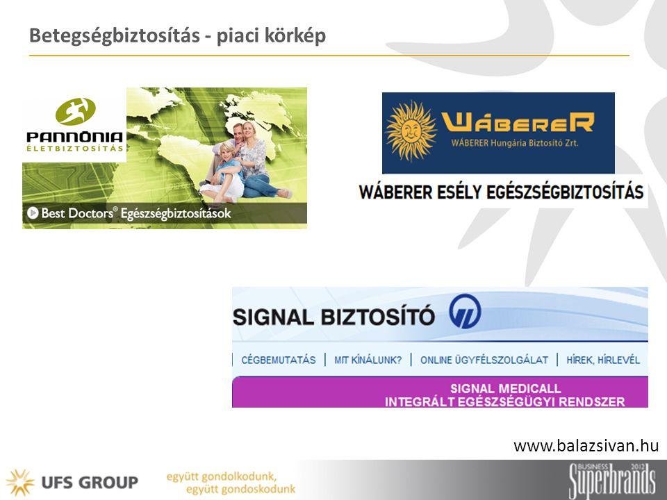 Magyarországi szolgáltatás alapú vállalati EB összehasonlítása
